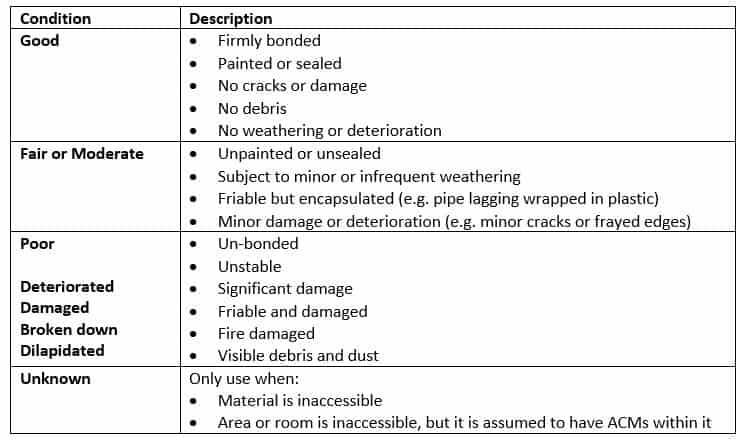 Assessing the condition of asbestos containing material