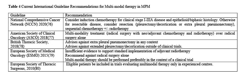 Current International Guideline Recommendations for Multi-modal therapy in MPM