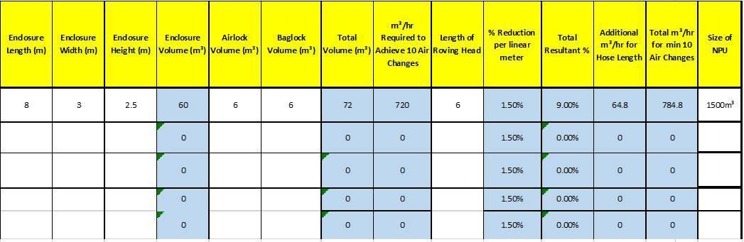 Example of NPU calculations