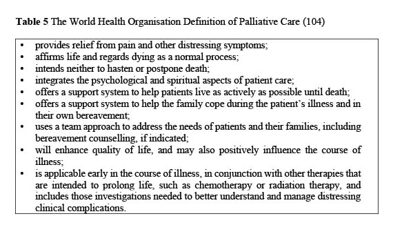 The World Health Organisation Definition of Palliative Care